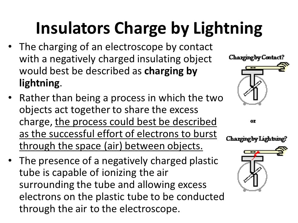 Insulators Charge by Lightning