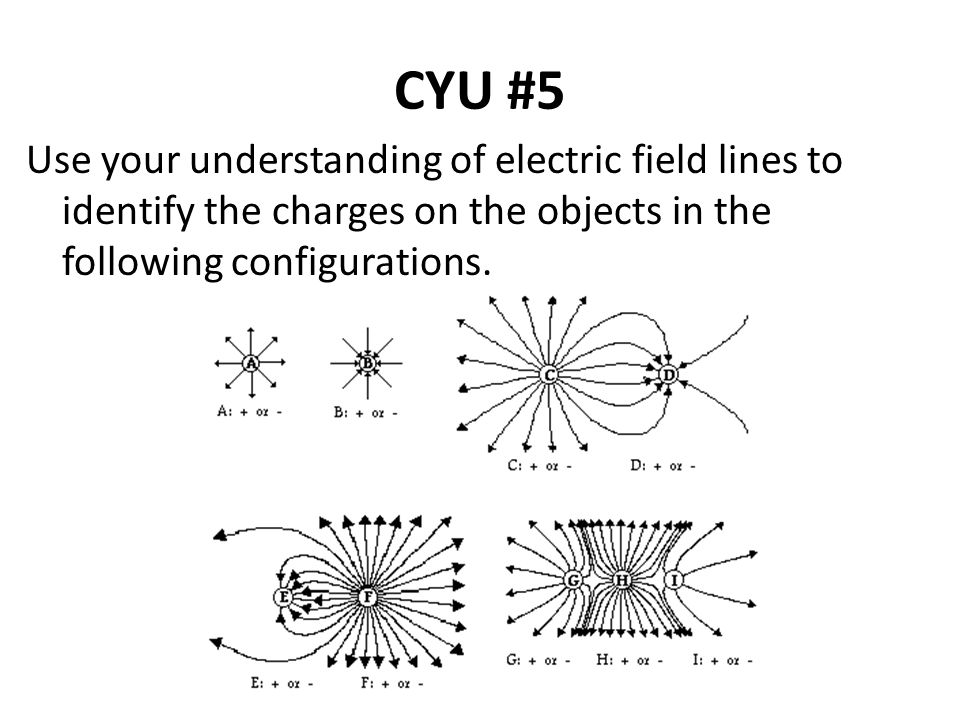 CYU #5 Use your understanding of electric field lines to identify the charges on the objects in the following configurations.