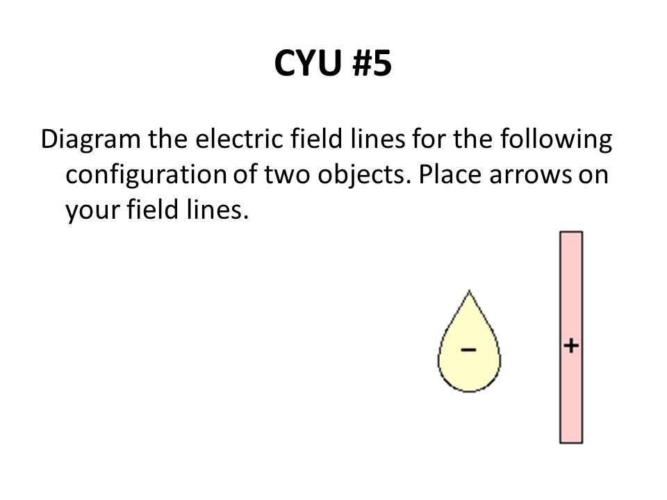 CYU #5 Diagram the electric field lines for the following configuration of two objects.