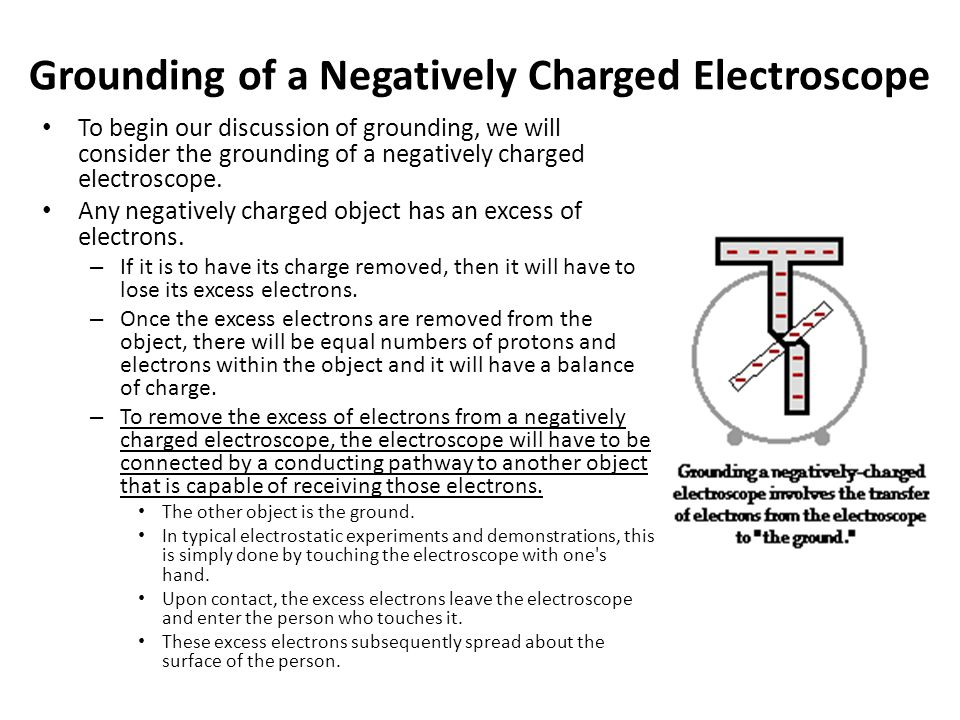 Grounding of a Negatively Charged Electroscope