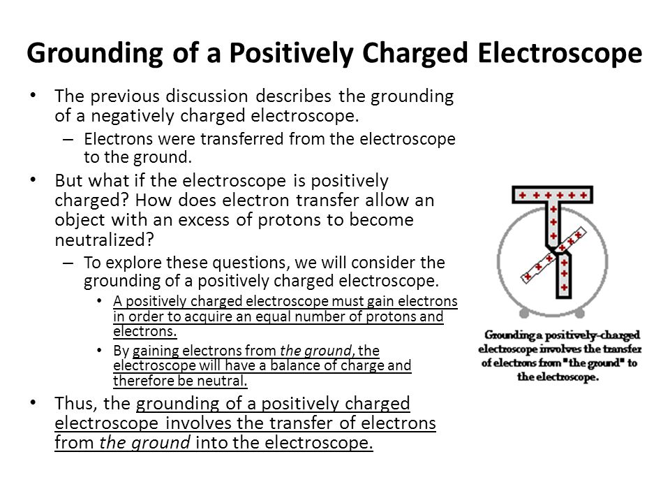 Grounding of a Positively Charged Electroscope