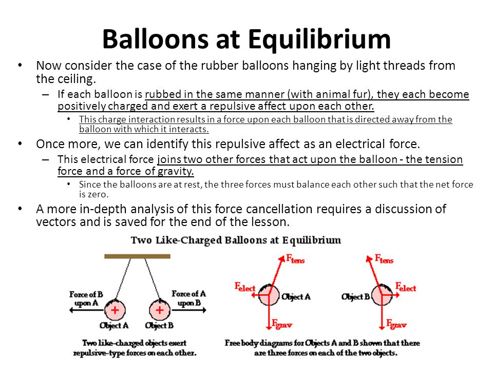 Balloons at Equilibrium