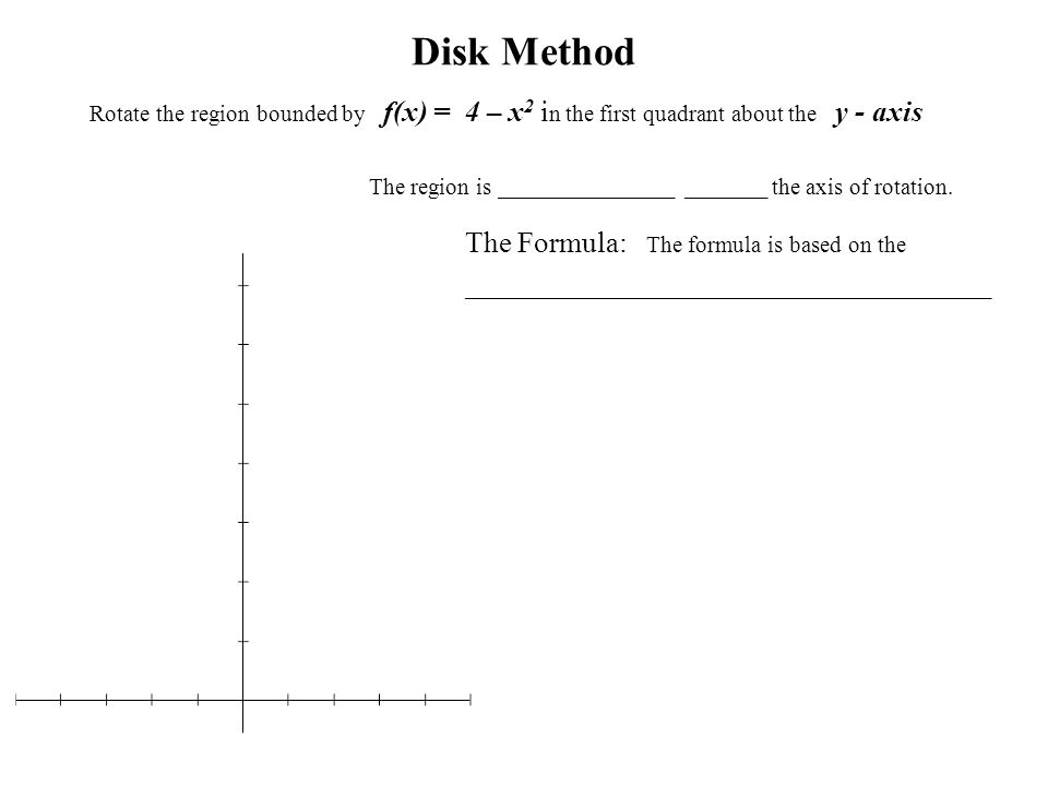 Disk Method The Formula: The formula is based on the