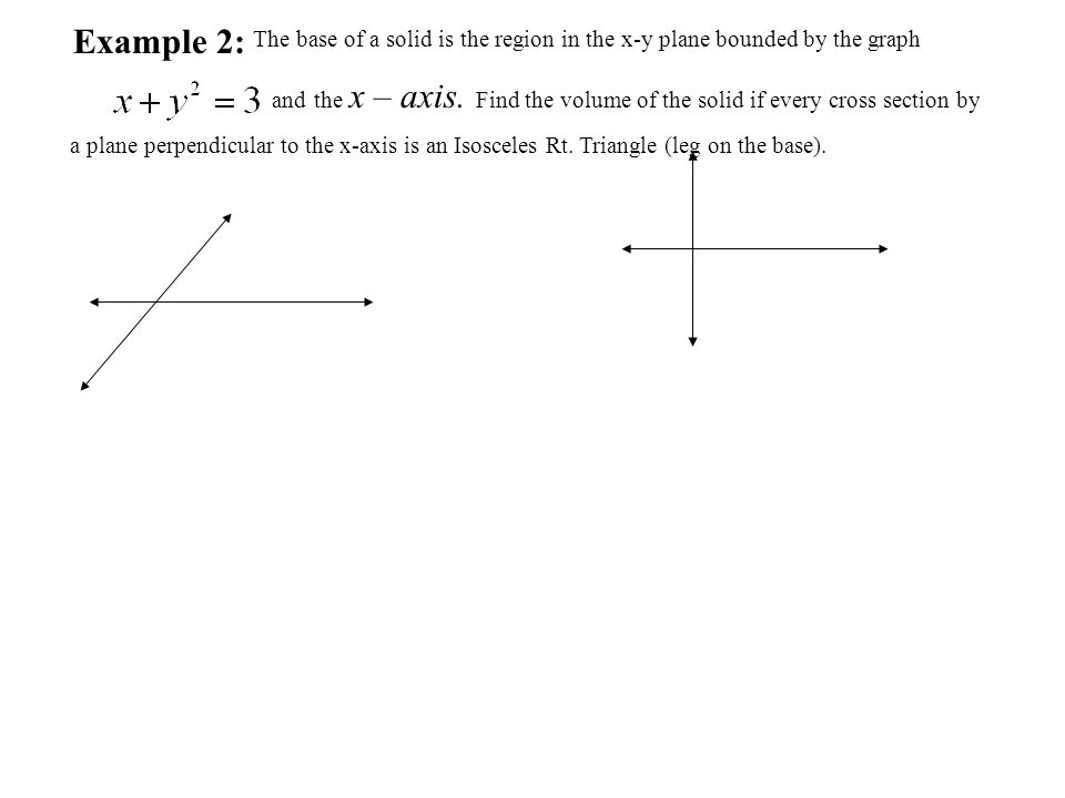 The base of a solid is the region in the x-y plane bounded by the graph