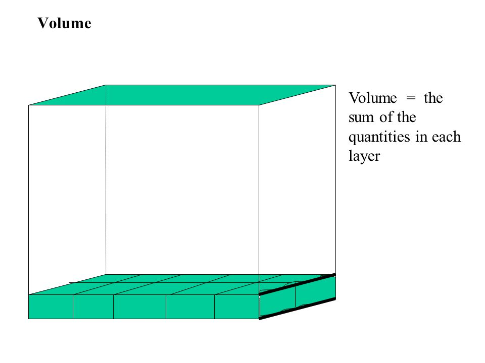 Volume Volume = the sum of the quantities in each layer