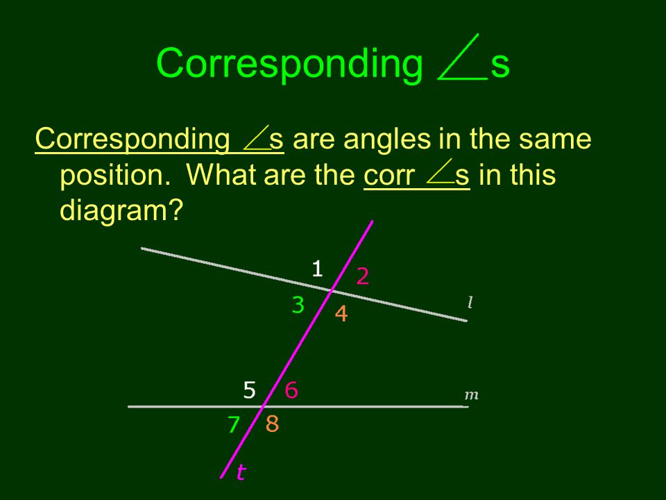 Corresponding s Corresponding s are angles in the same position.