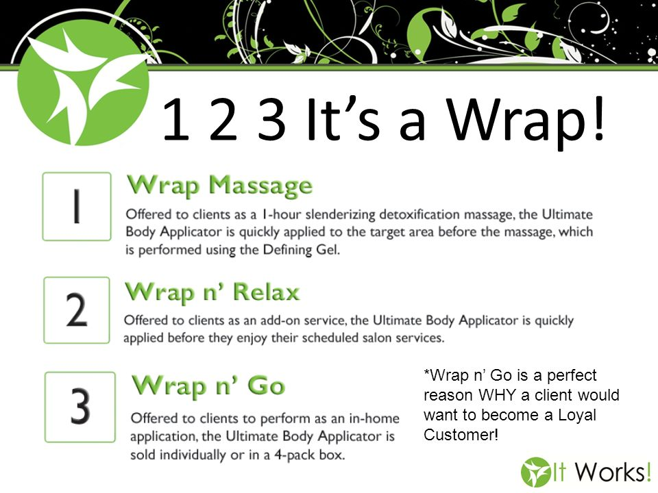 1 2 3 It's a Wrap.