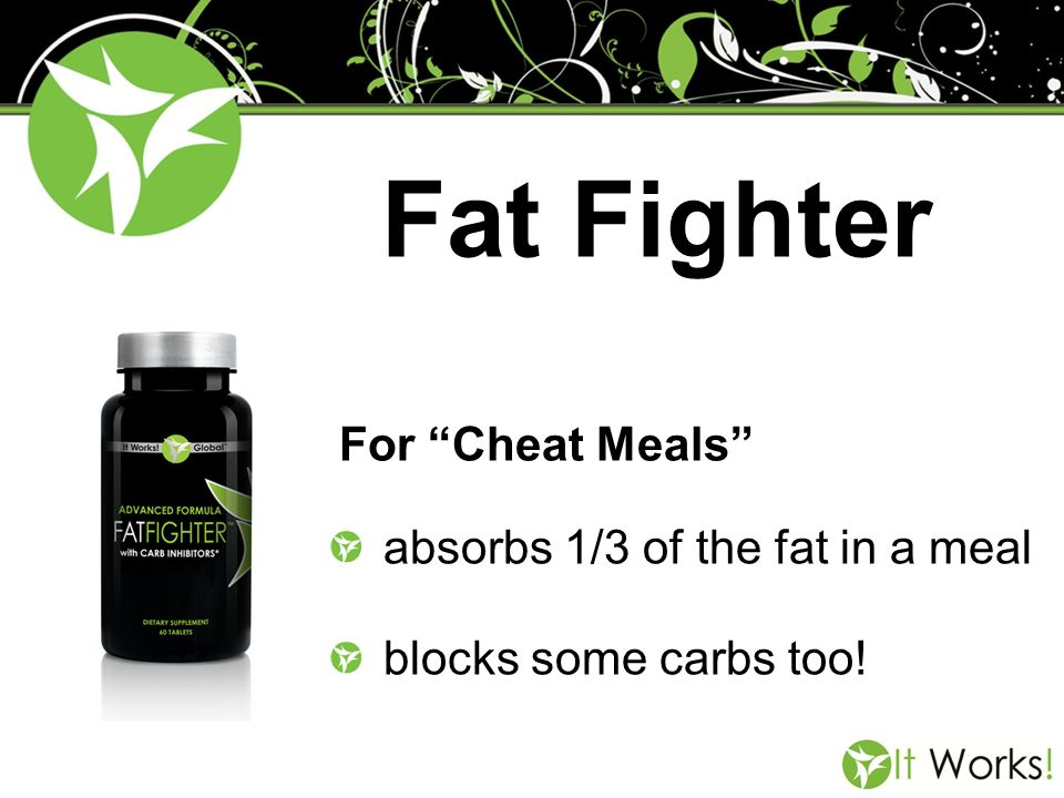 Fat Fighter For Cheat Meals absorbs 1/3 of the fat in a meal