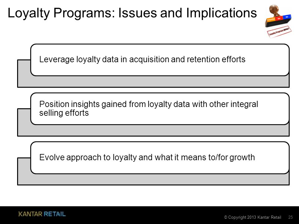 Loyalty Programs: Issues and Implications