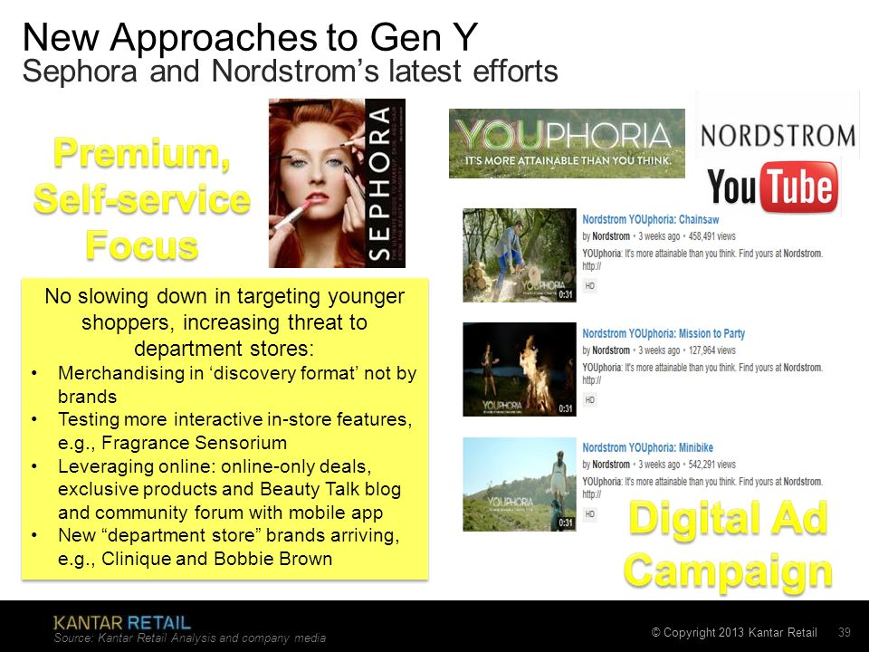 New Approaches to Gen Y Sephora and Nordstrom's latest efforts