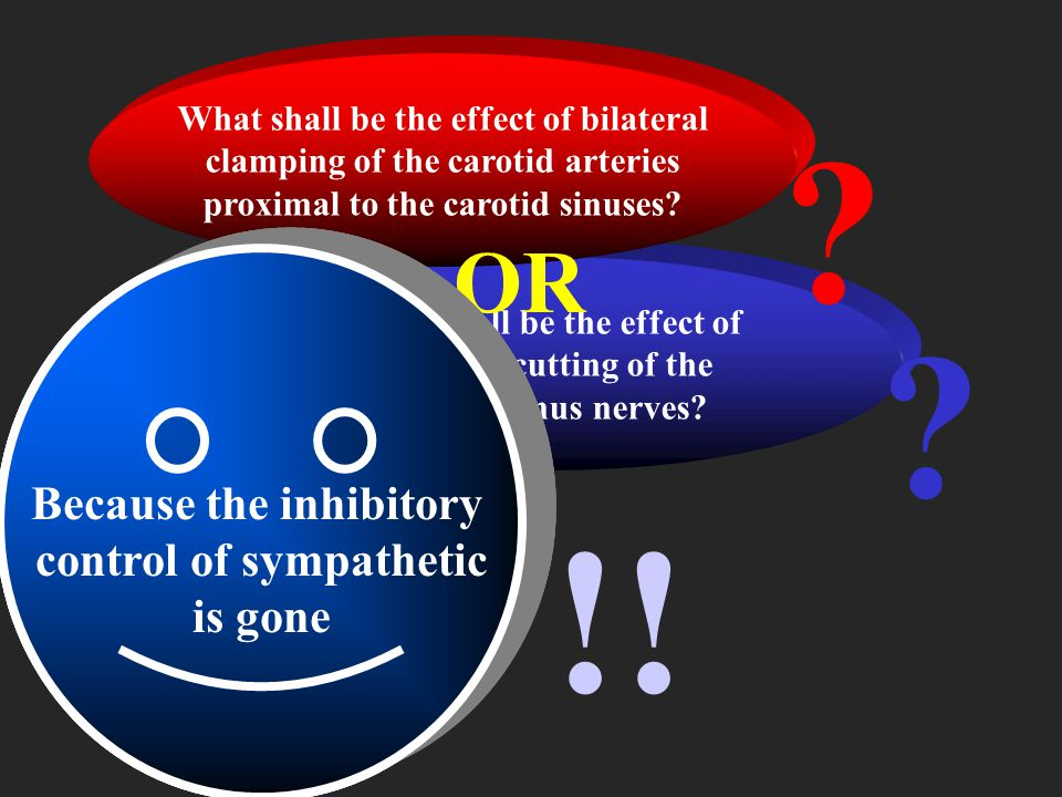 !! OR Can you guess ! Because the inhibitory