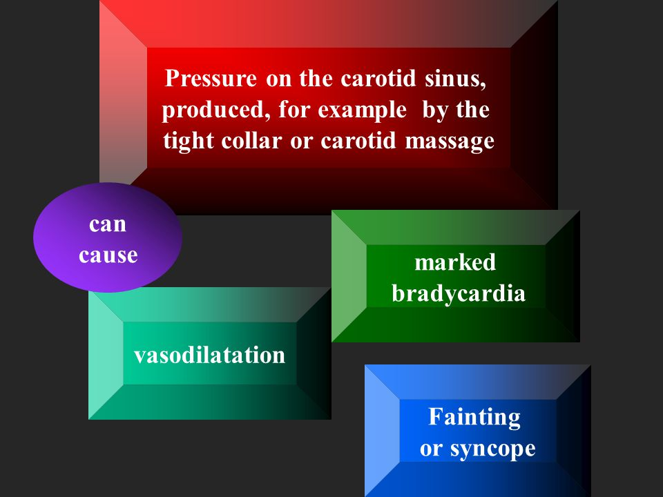 Pressure on the carotid sinus, produced, for example by the