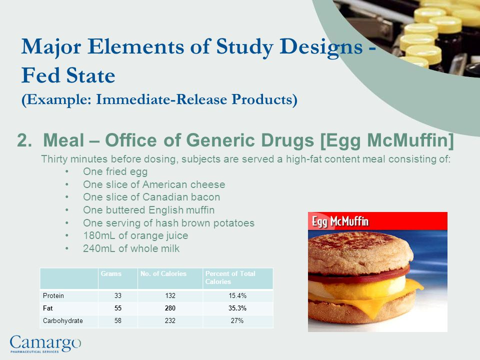 Major Elements of Study Designs - Fed State (Example: Immediate-Release Products)