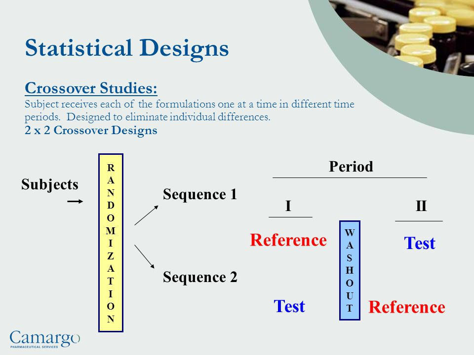 Statistical Designs Reference Test Test Reference