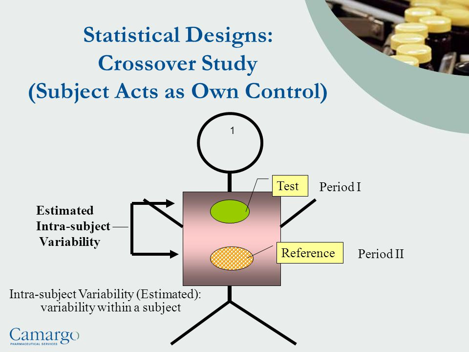 Statistical Designs: Crossover Study (Subject Acts as Own Control)