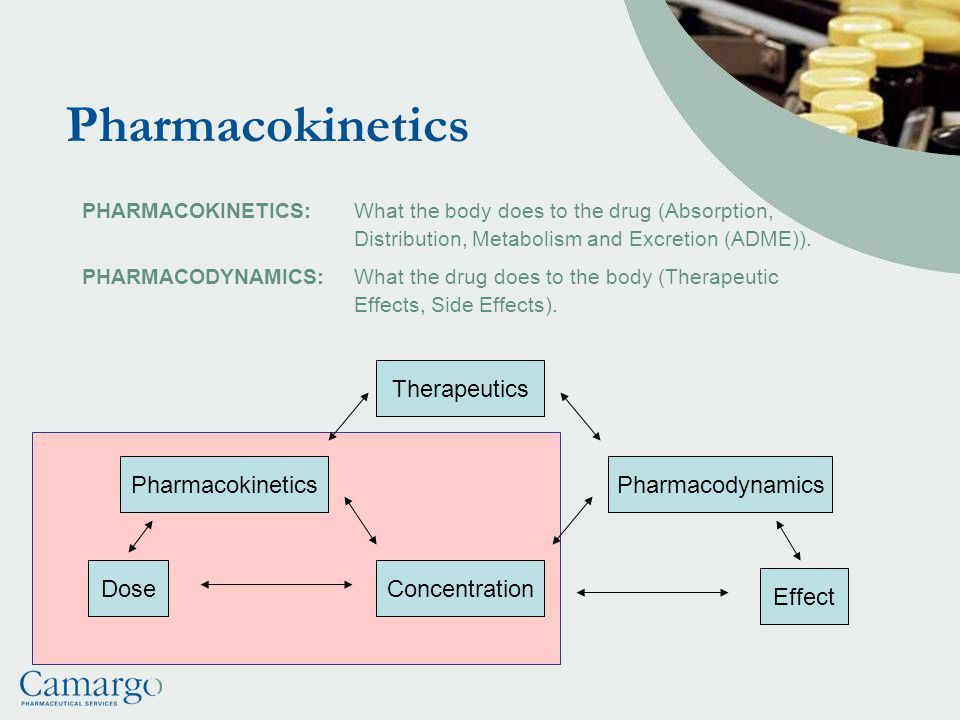 Pharmacokinetics Therapeutics Concentration Pharmacokinetics Dose