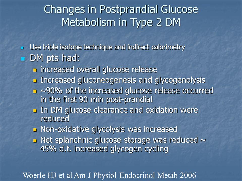 Changes in Postprandial Glucose Metabolism in Type 2 DM
