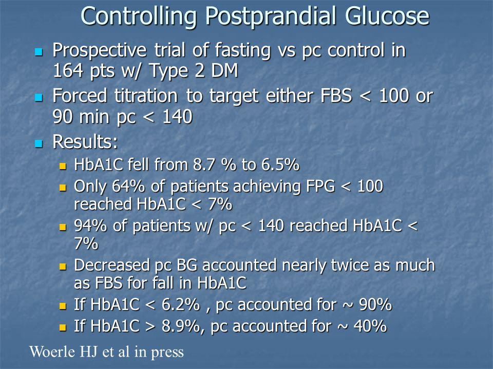 Controlling Postprandial Glucose