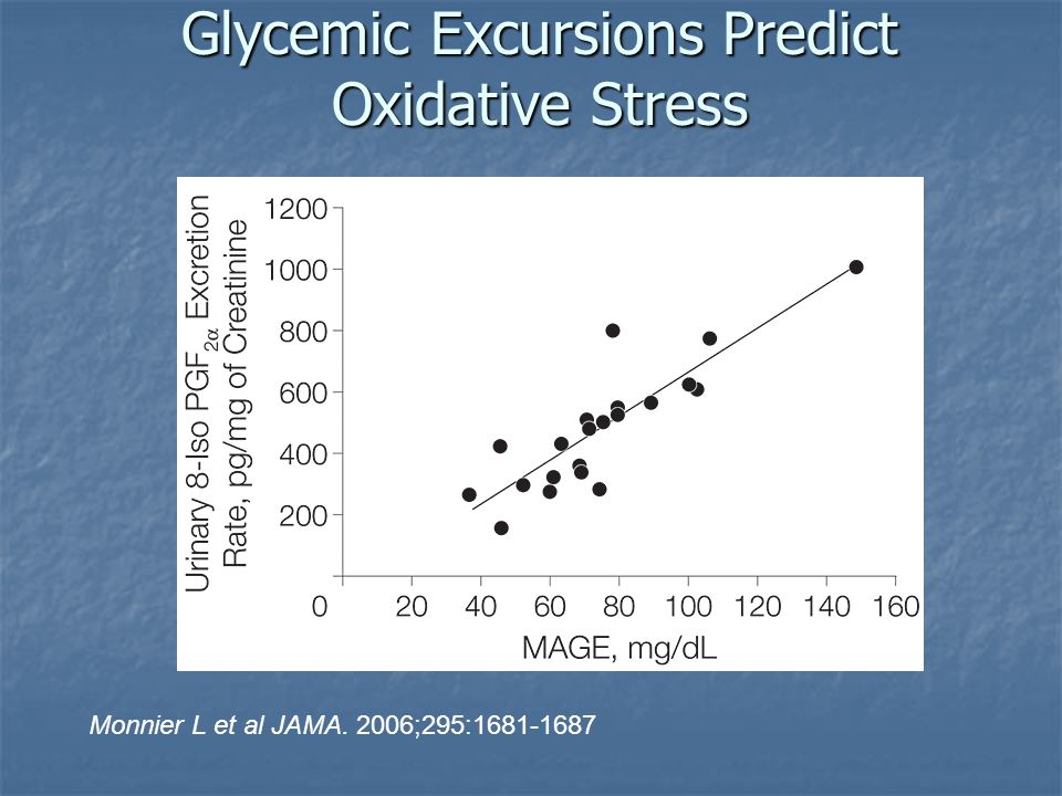 Glycemic Excursions Predict Oxidative Stress