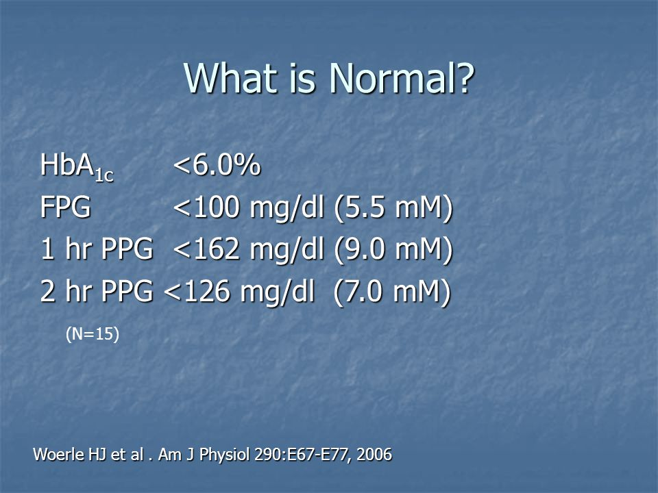 What is Normal HbA1c <6.0% FPG <100 mg/dl (5.5 mM)