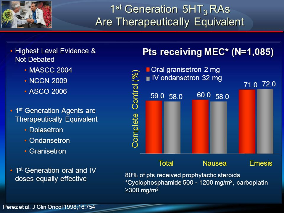 1st Generation 5HT3 RAs Are Therapeutically Equivalent
