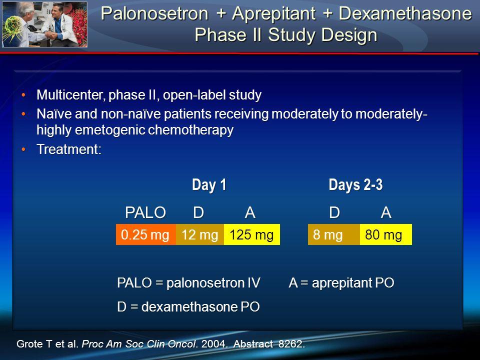 Palonosetron + Aprepitant + Dexamethasone Phase II Study Design