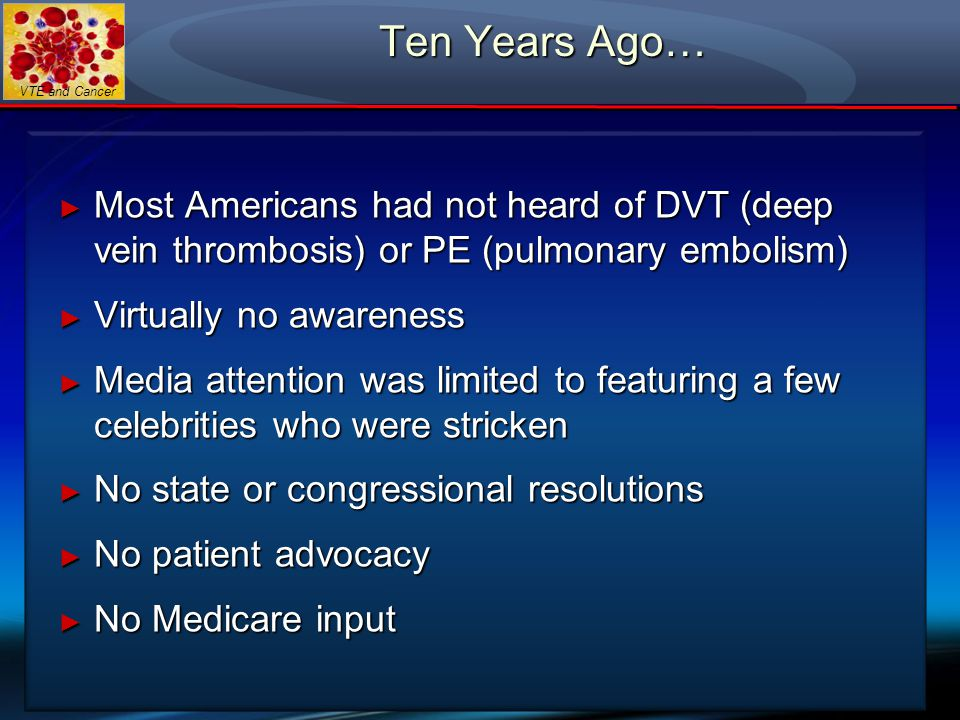 Ten Years Ago… Most Americans had not heard of DVT (deep vein thrombosis) or PE (pulmonary embolism)