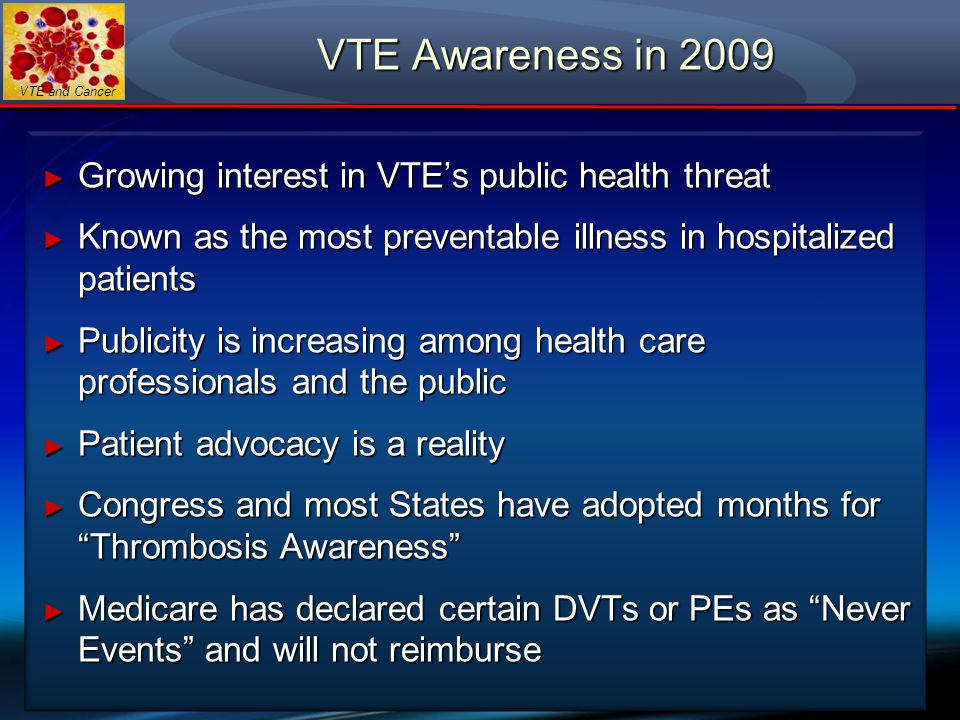 VTE Awareness in 2009 Growing interest in VTE's public health threat