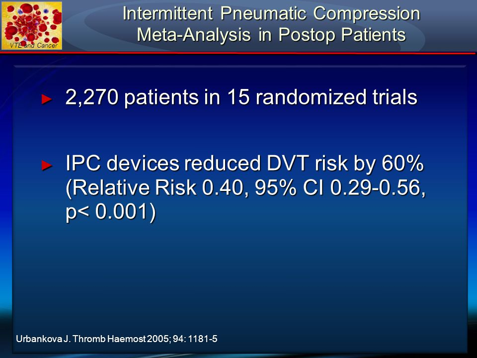 Intermittent Pneumatic Compression Meta-Analysis in Postop Patients