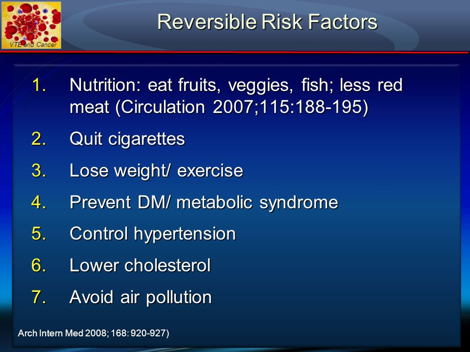 Reversible Risk Factors