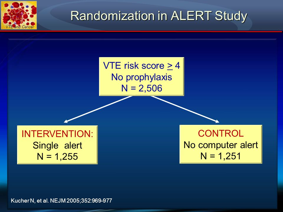 Randomization in ALERT Study