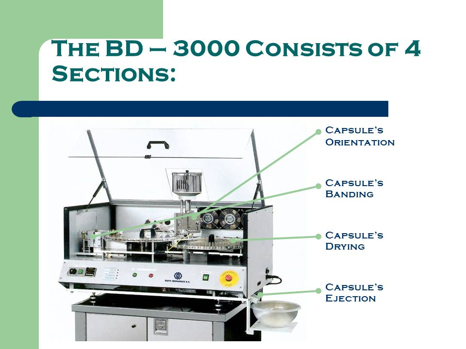 The BD – 3000 Consists of 4 Sections:
