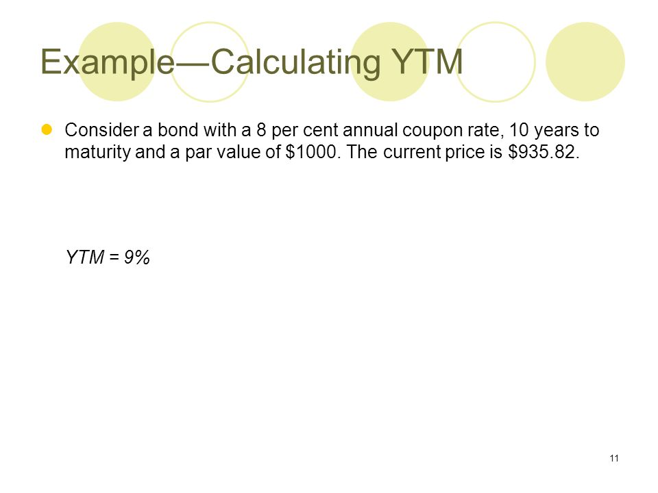 Example―Calculating YTM