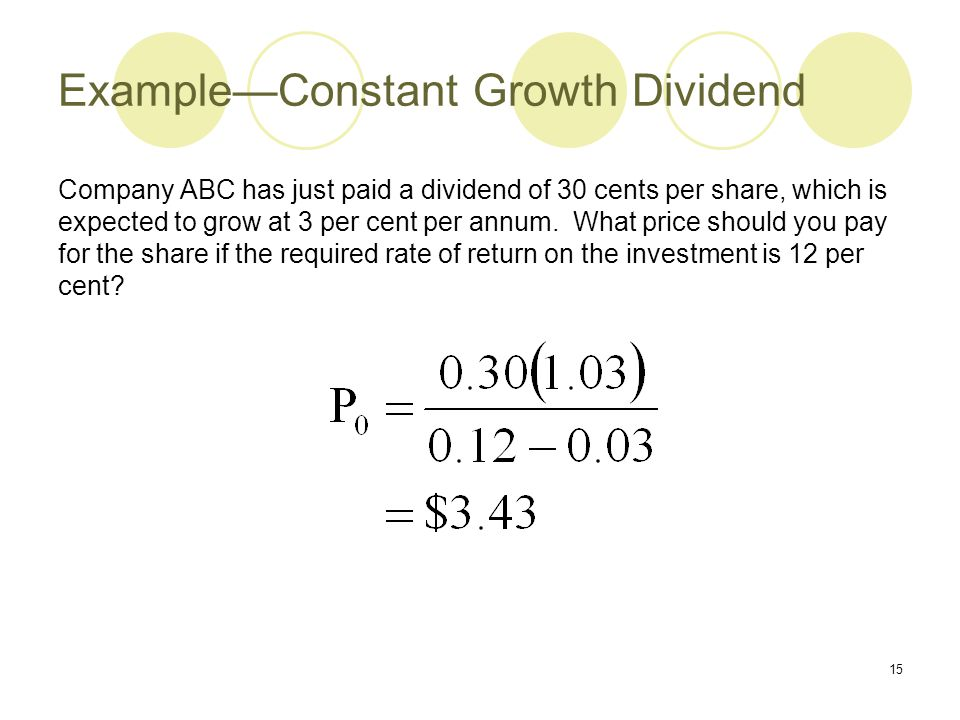 Example—Constant Growth Dividend
