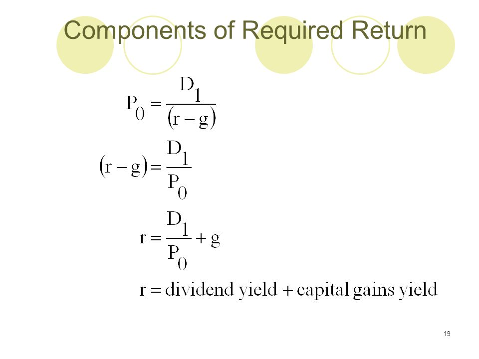Components of Required Return