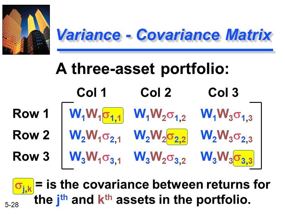 Variance - Covariance Matrix