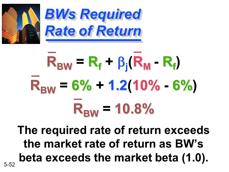 BWs Required Rate of Return