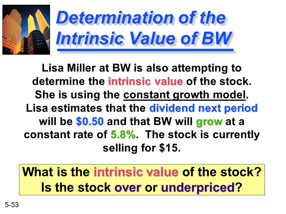 Determination of the Intrinsic Value of BW