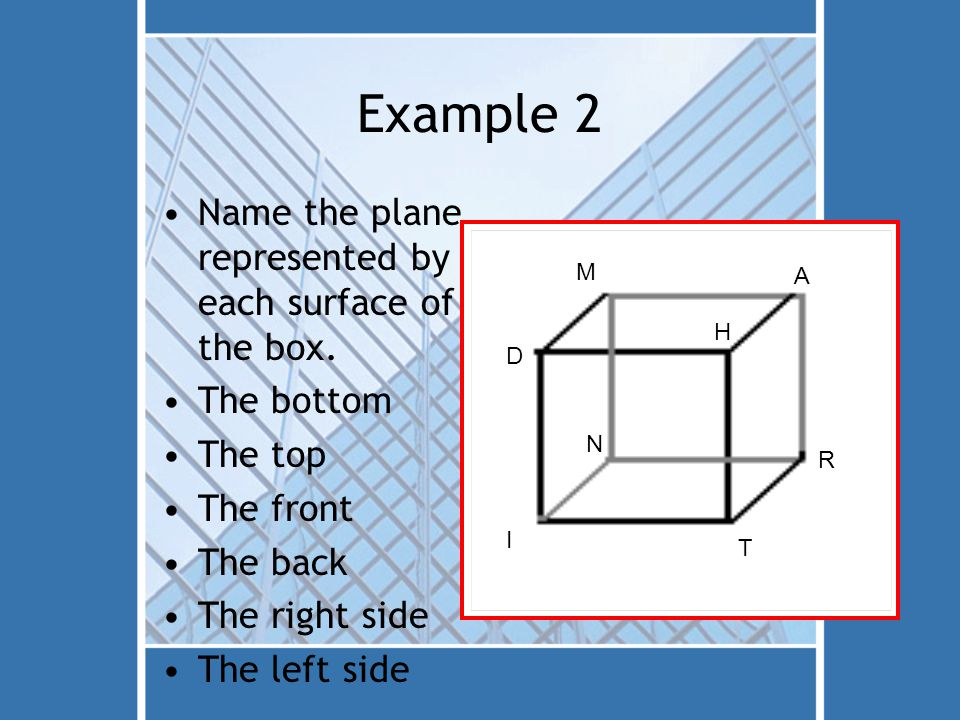 Example 2 Name the plane represented by each surface of the box.