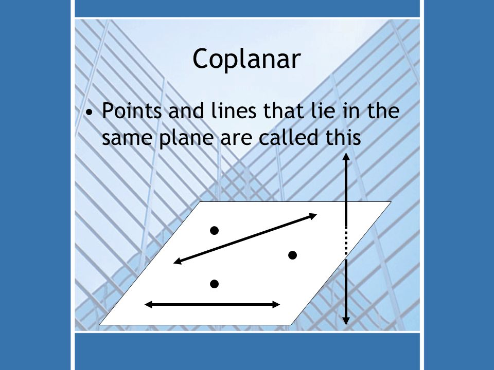 Coplanar Points and lines that lie in the same plane are called this