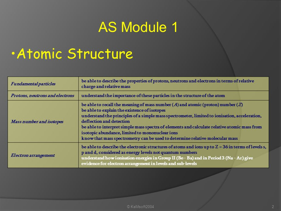 AS Module 1 Atomic Structure Fundamental particles