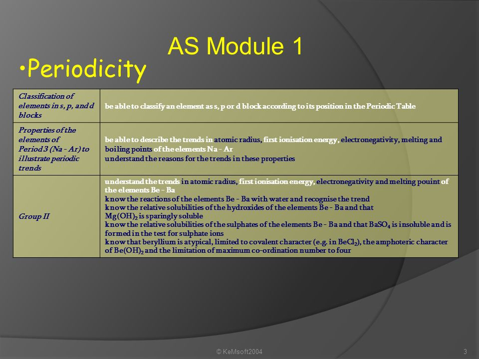 AS Module 1Periodicity. Classification of elements in s, p, and d blocks.