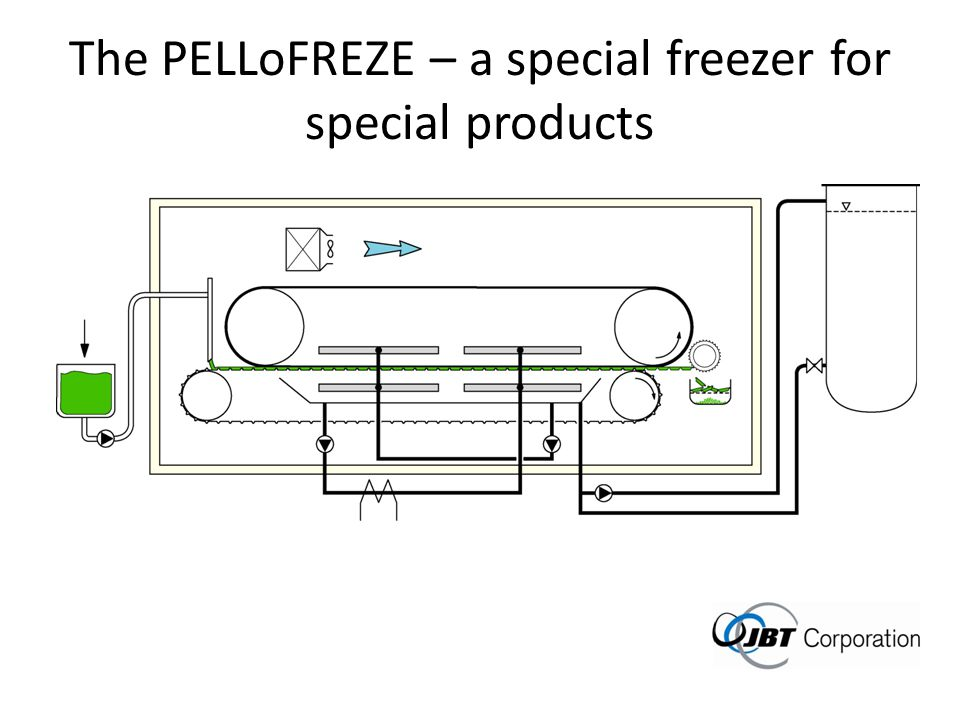 The PELLoFREZE – a special freezer for special products