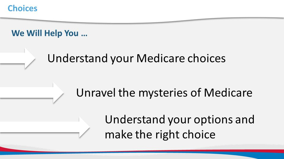 Understand your Medicare choices