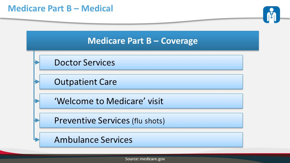 Medicare Part B – Medical