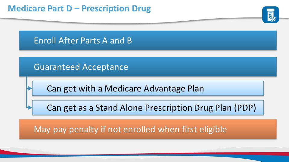 Medicare Part D – Prescription Drug