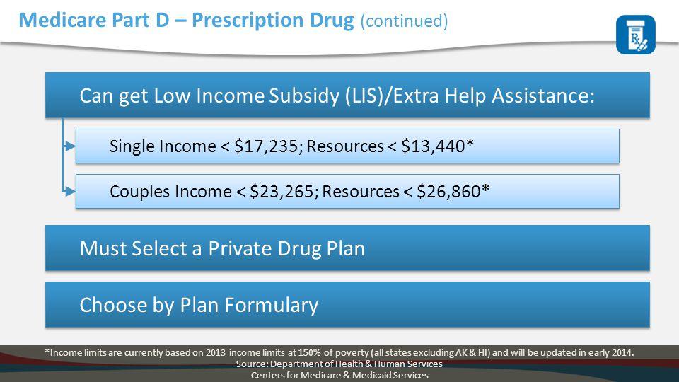 Medicare Part D – Prescription Drug (continued)