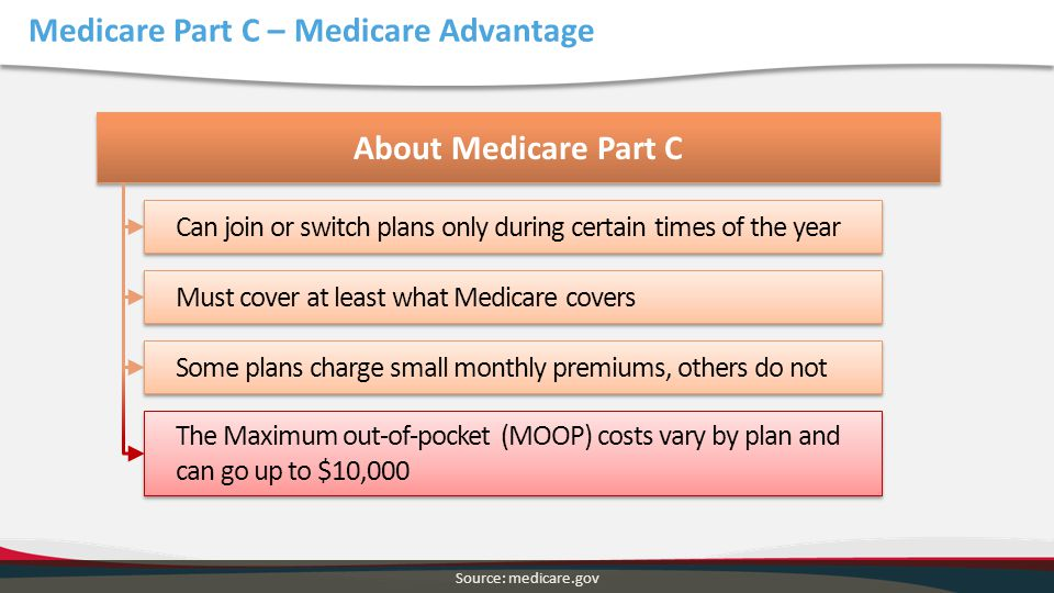 Medicare Part C – Medicare Advantage