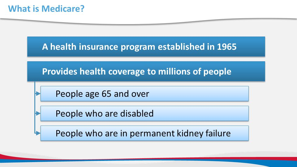 A health insurance program established in 1965