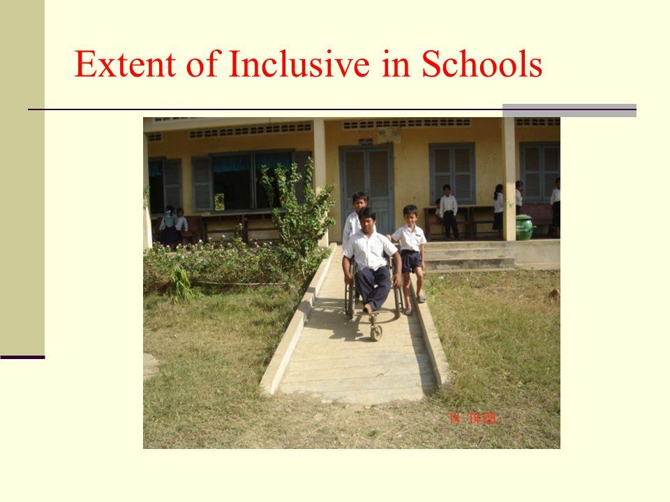 Extent of Inclusive in Schools
